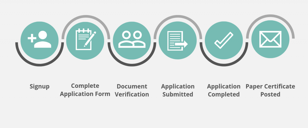 Application process for basic DBS check for individuals