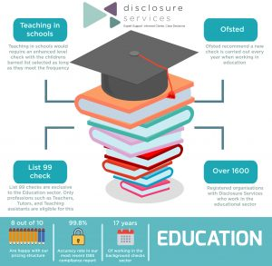 Education sector explained